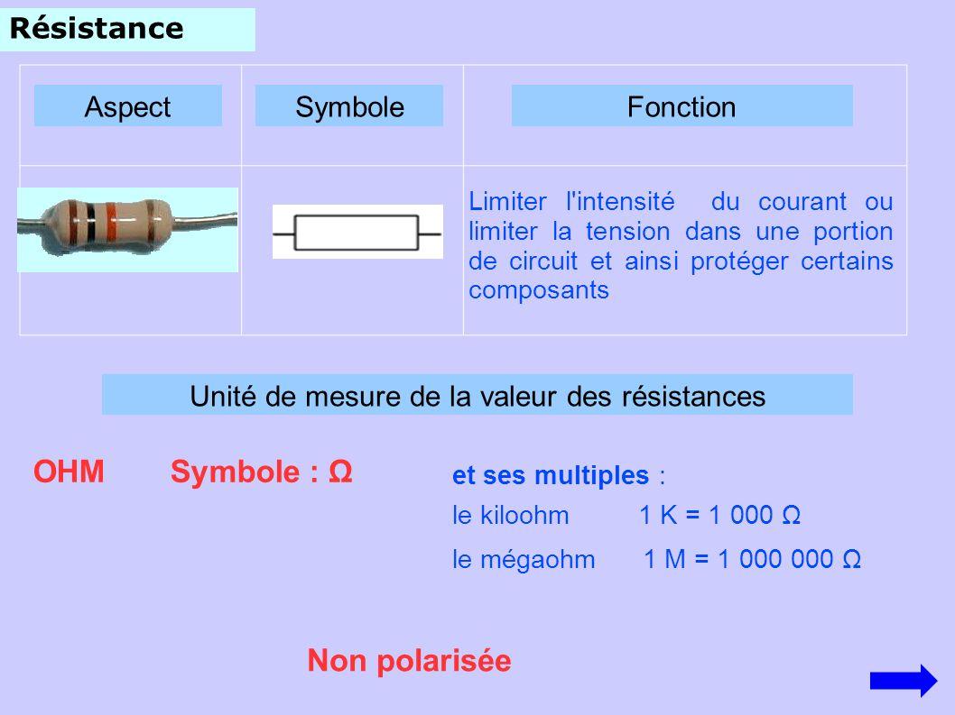 Résistance Limiter l'intensité du courant ou limiter la tension dans une portion de circuit et ainsi protéger certains composants AspectSymboleFonctio