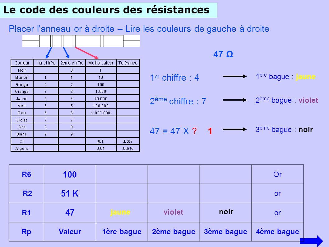 Placer l anneau or à droite – Lire les couleurs de gauche à droite Le code des couleurs des résistances jauneviolet noir 1 er chiffre : 4 47 Ω 1 ère bague : jaune 2 ème chiffre : 7 2 ème bague : violet 47 = 47 X .
