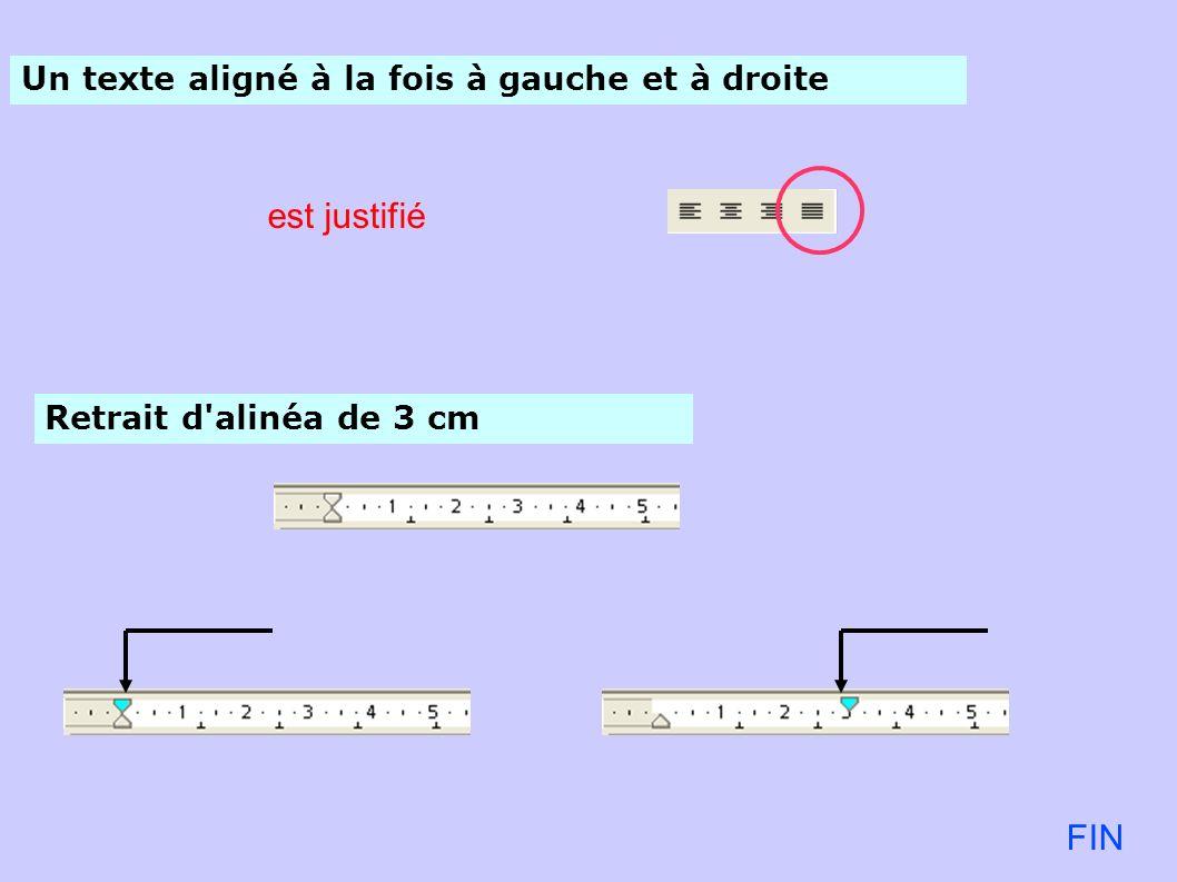 Un texte aligné à la fois à gauche et à droite est justifié Retrait d'alinéa de 3 cm FIN
