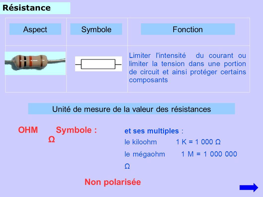 Placer l anneau or à droite – Lire les couleurs de gauche à droite Le code des couleurs des résistances R2 - R3 - R4Or R1Or RpValeur1ère bague2ème bague3ème bague4ème bague marronnoir jauneviolet marron 1 er chiffre : 4 470 Ω 1 ère bague : jaune 2 ème chiffre : 7 2 ème bague : violet 470 = 47 X .