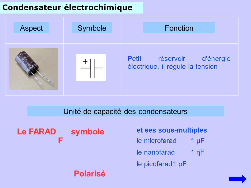 Condensateur électrochimique AspectSymboleFonction Polarisé Unité de capacité des condensateurs Petit réservoir d énergie électrique, il régule la tension et ses sous-multiples le microfarad1 µF le nanofarad1 ηF le picofarad1 ρF Le FARAD symbole F