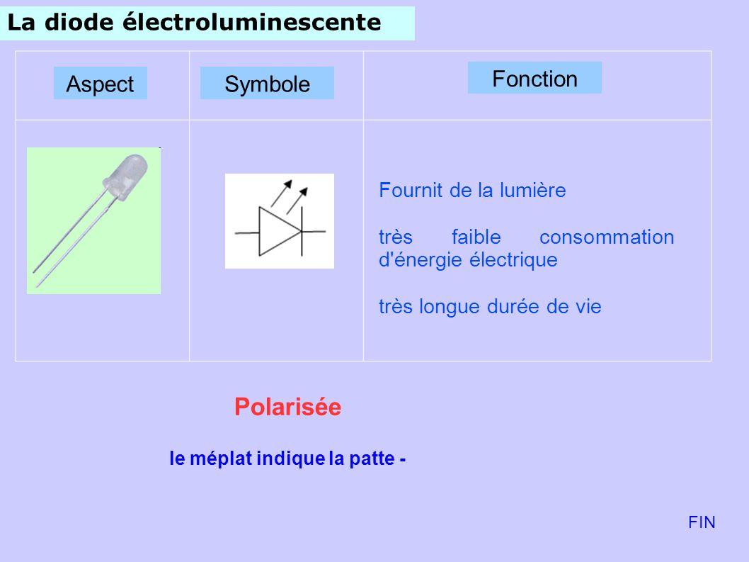La diode électroluminescente AspectSymbole Fonction Polarisée le méplat indique la patte - Fournit de la lumière très faible consommation d énergie électrique très longue durée de vie FIN