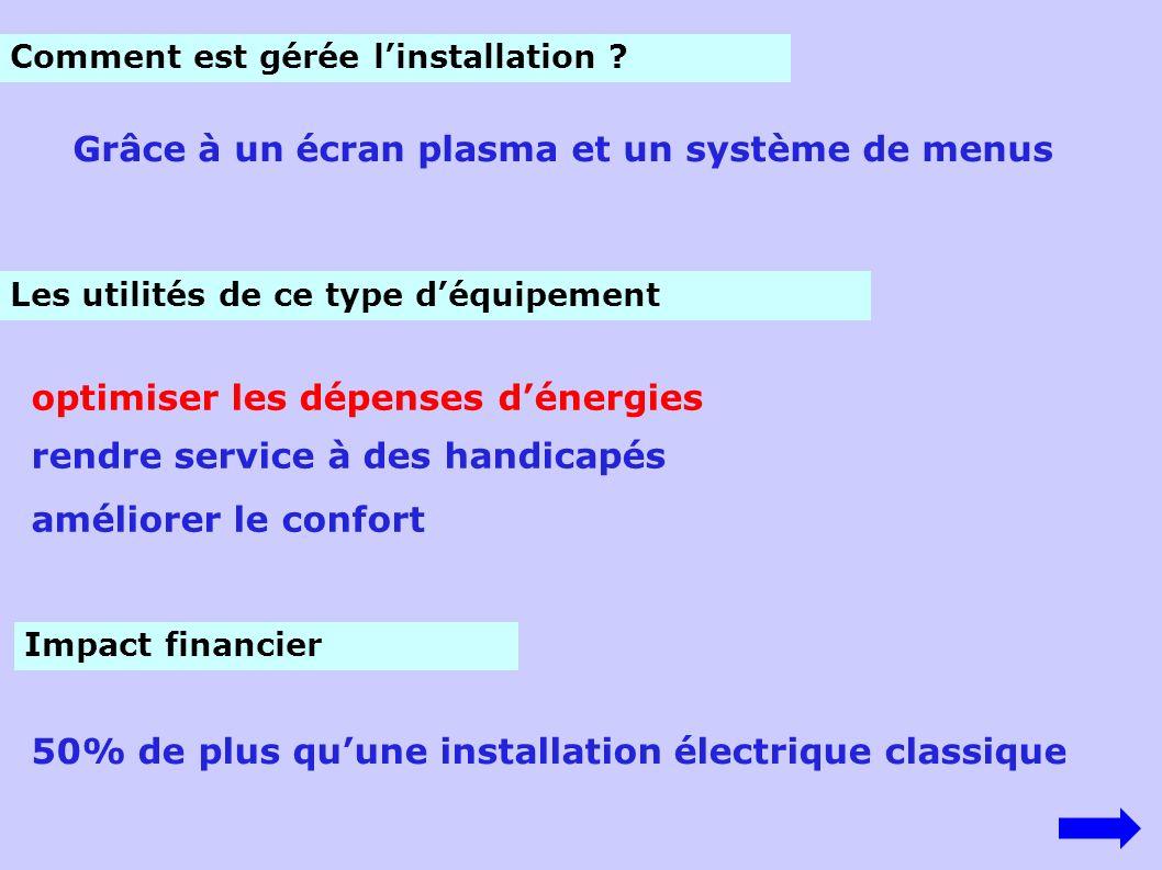 Comment est gérée linstallation ? Grâce à un écran plasma et un système de menus Les utilités de ce type déquipement optimiser les dépenses dénergies