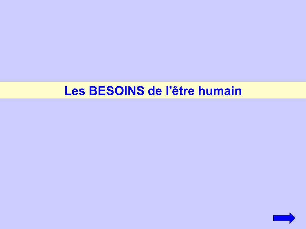 Les BESOINS de l'être humain