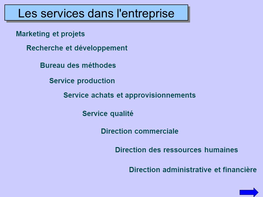 Les services dans l'entreprise Marketing et projets Recherche et développement Bureau des méthodes Service production Service achats et approvisionnem