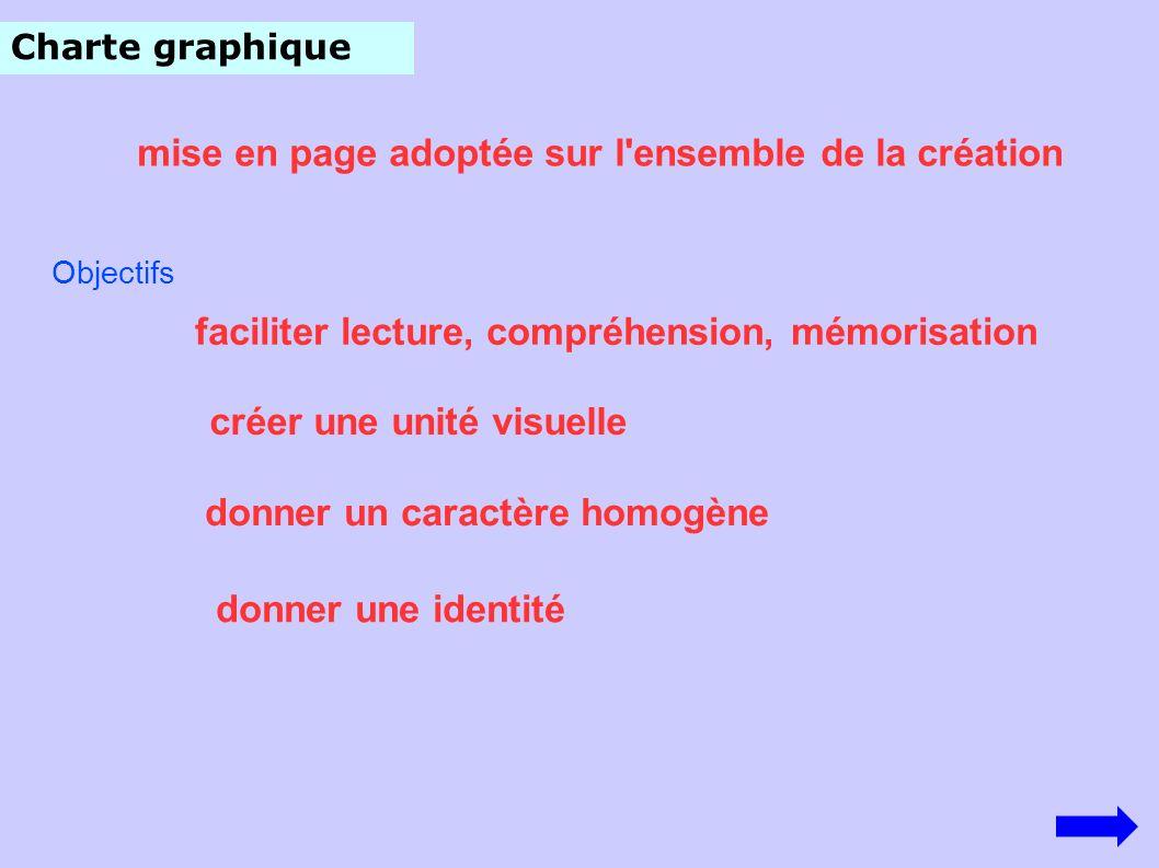 Charte graphique mise en page adoptée sur l'ensemble de la création Objectifs faciliter lecture, compréhension, mémorisation donner une identité créer