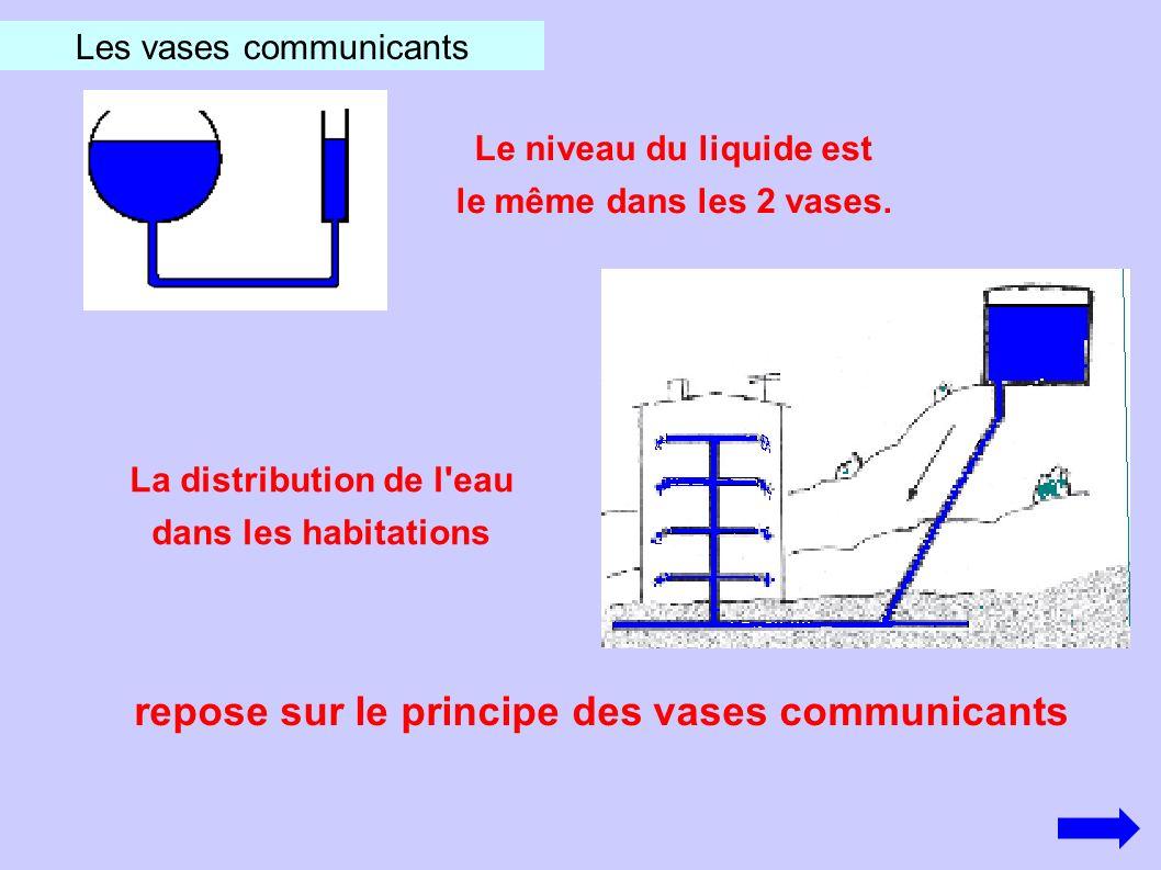 Les vases communicants Le niveau du liquide est le même dans les 2 vases. La distribution de l'eau dans les habitations repose sur le principe des vas
