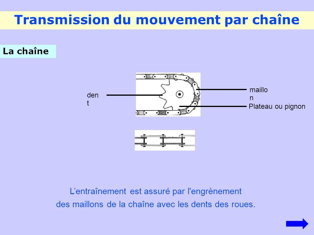 Transmission du mouvement par chaîne La chaîne maillo n Plateau ou pignon den t Lentraînement est assuré par l engrènement des maillons de la chaîne avec les dents des roues.