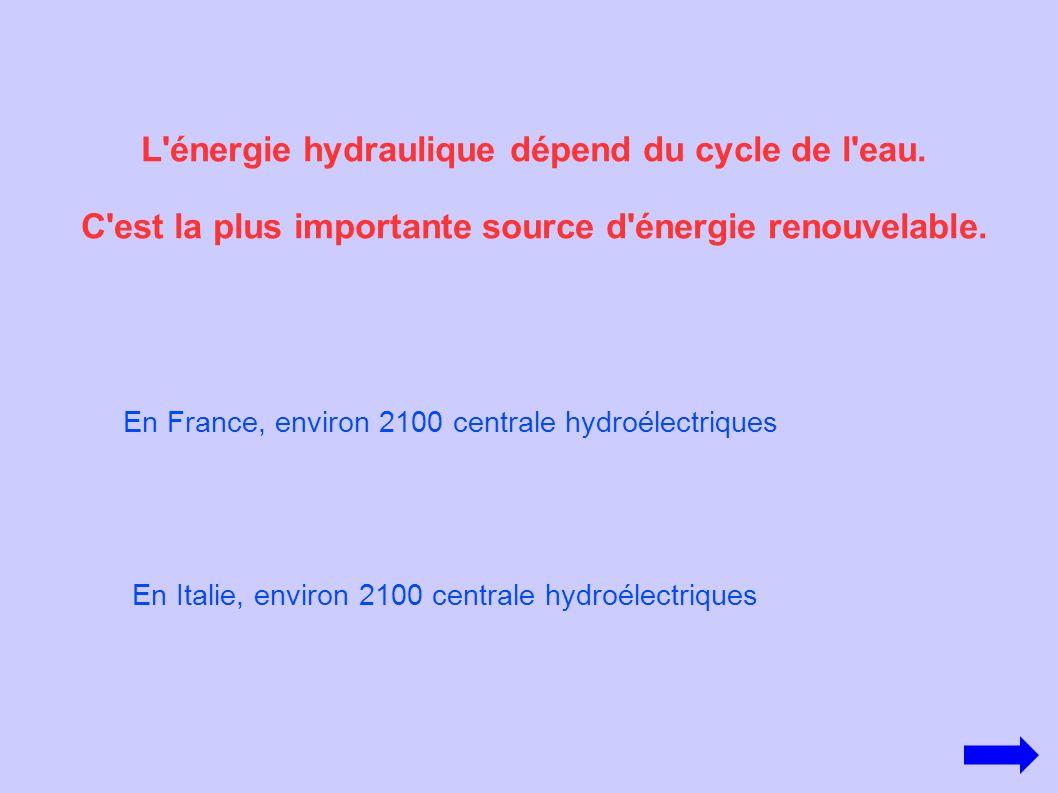 L'énergie hydraulique dépend du cycle de l'eau. C'est la plus importante source d'énergie renouvelable. En France, environ 2100 centrale hydroélectriq