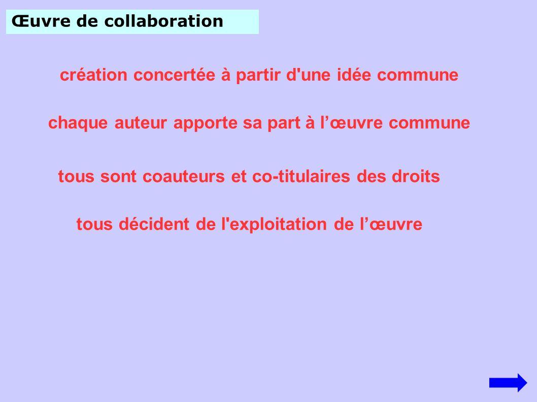 création concertée à partir d'une idée commune Œuvre de collaboration chaque auteur apporte sa part à lœuvre commune tous sont coauteurs et co-titulai