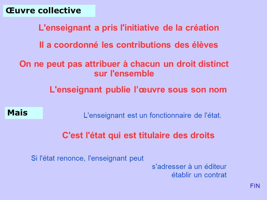 L'enseignant a pris l'initiative de la création Œuvre collective Il a coordonné les contributions des élèves On ne peut pas attribuer à chacun un droi
