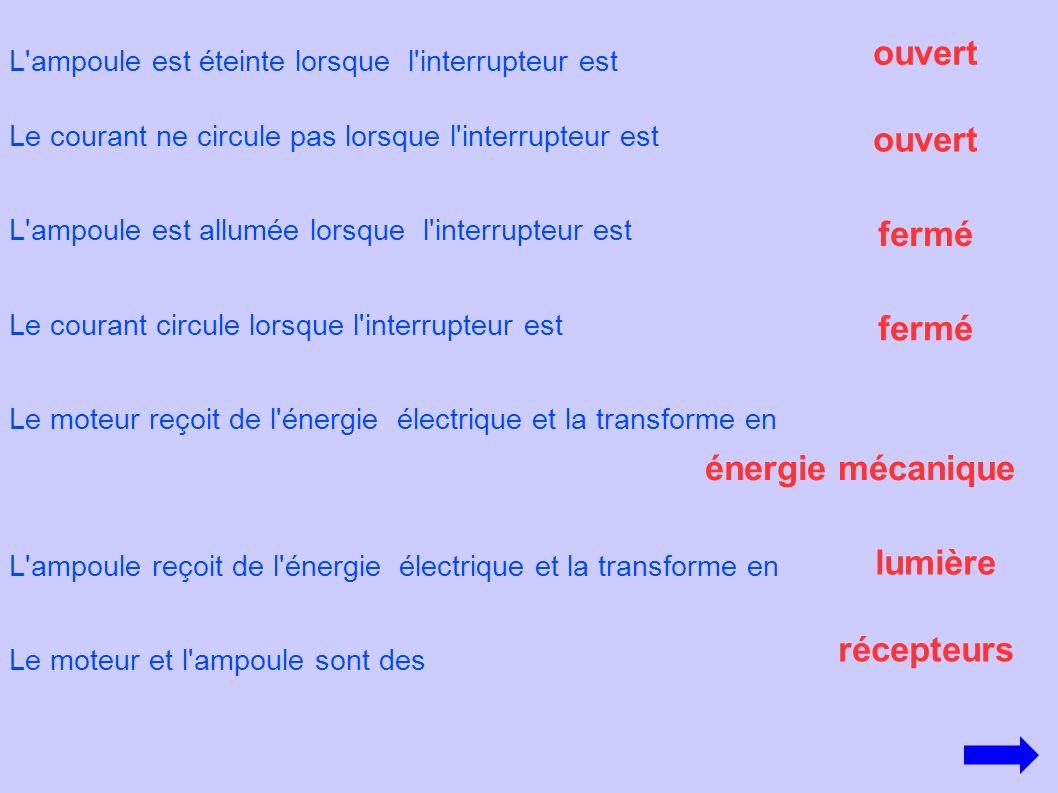 L'ampoule est éteinte lorsque l'interrupteur est ouvert fermé récepteurs lumière Le courant ne circule pas lorsque l'interrupteur est ouvert L'ampoule