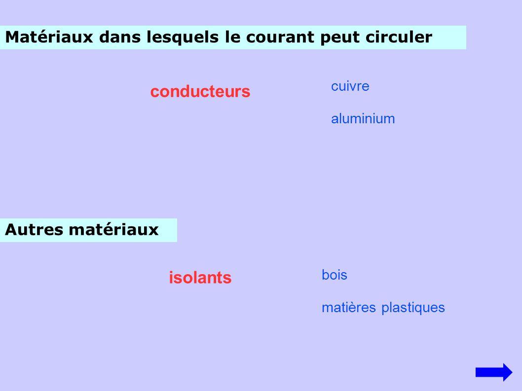 Matériaux dans lesquels le courant peut circuler conducteurs Autres matériaux cuivre aluminium isolants bois matières plastiques