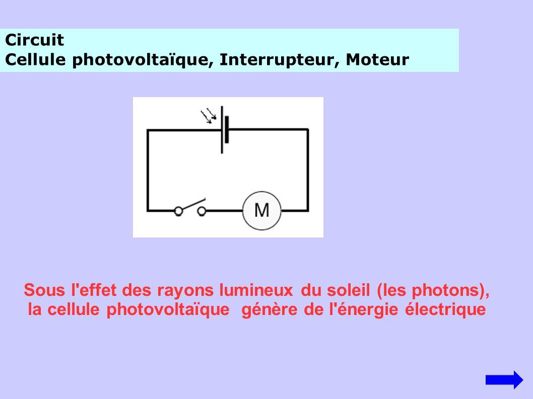 Circuit Cellule photovoltaïque, Interrupteur, Moteur Sous l'effet des rayons lumineux du soleil (les photons), la cellule photovoltaïque génère de l'é