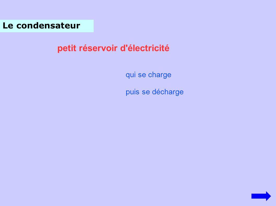 Le condensateur petit réservoir d'électricité qui se charge puis se décharge