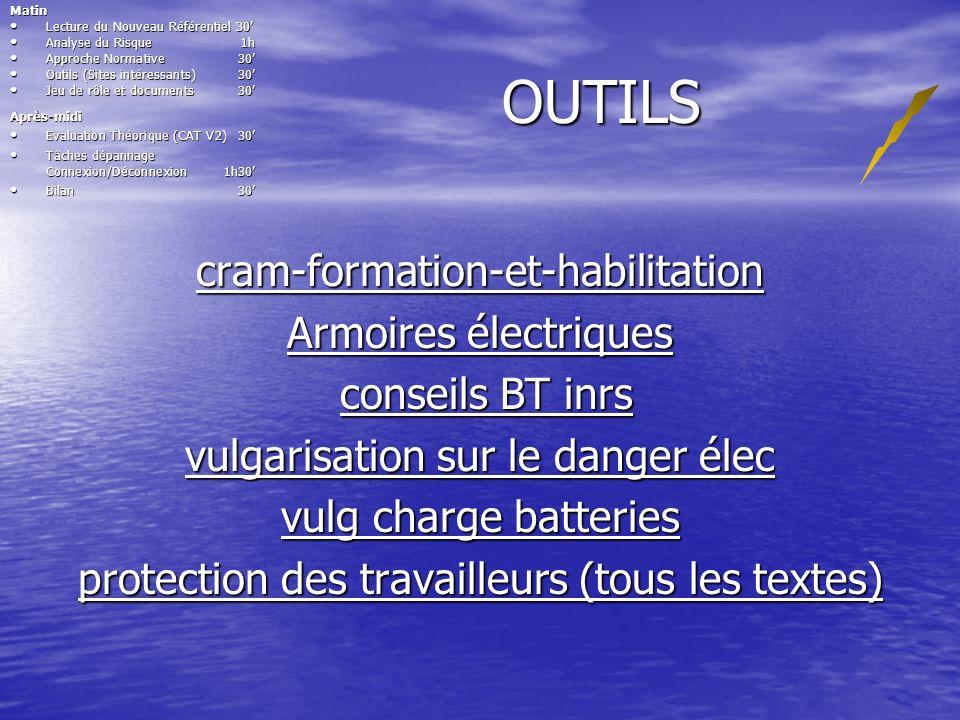 OUTILS Après-midi Evaluation Théorique (CAT V2)30 Evaluation Théorique (CAT V2)30 Tâches dépannage Connexion/Déconnexion 1h30 Tâches dépannage Connexi
