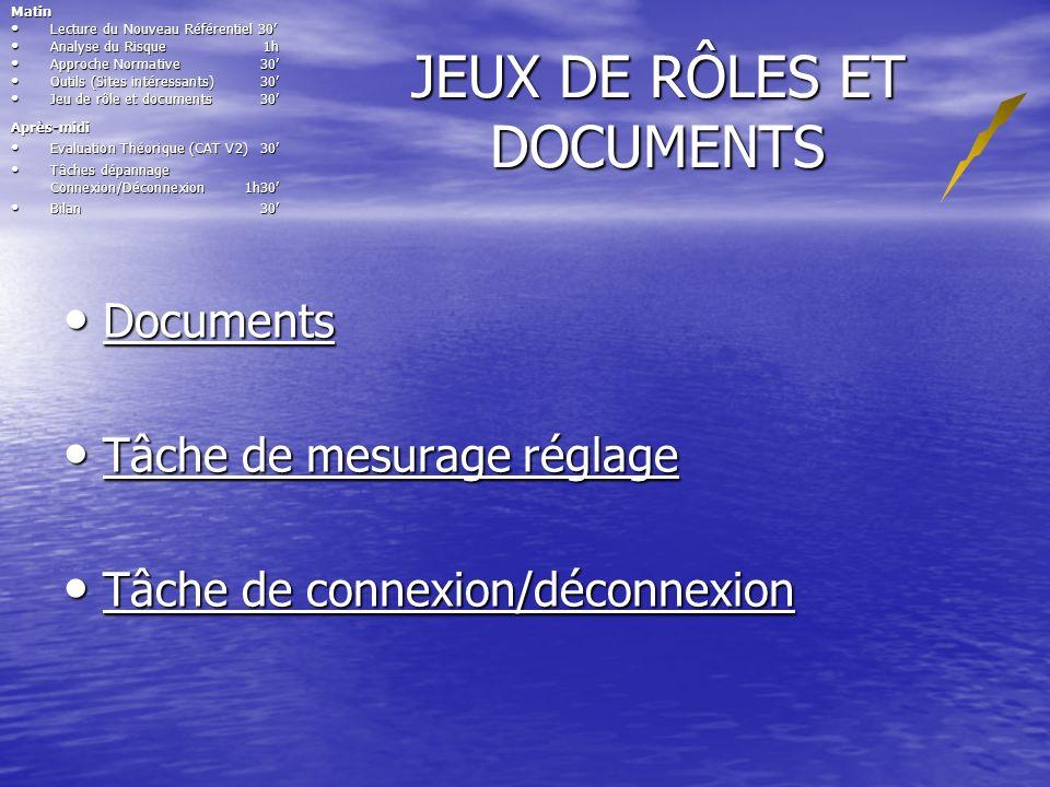 JEUX DE RÔLES ET DOCUMENTS Documents Documents Documents Tâche de mesurage réglage Tâche de mesurage réglage Tâche de mesurage réglage Tâche de mesura