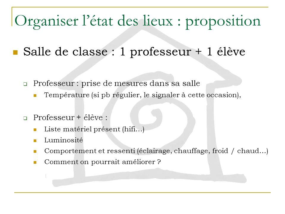 Salle de classe : 1 professeur + 1 élève Professeur : prise de mesures dans sa salle Température (si pb régulier, le signaler à cette occasion), Profe