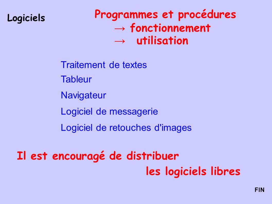 FIN Logiciels Programmes et procédures fonctionnement utilisation Traitement de textes Tableur Navigateur Logiciel de messagerie Logiciel de retouches