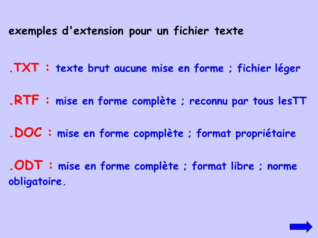 exemples d'extension pour un fichier texte.TXT : texte brut aucune mise en forme ; fichier léger.RTF : mise en forme complète ; reconnu par tous lesTT