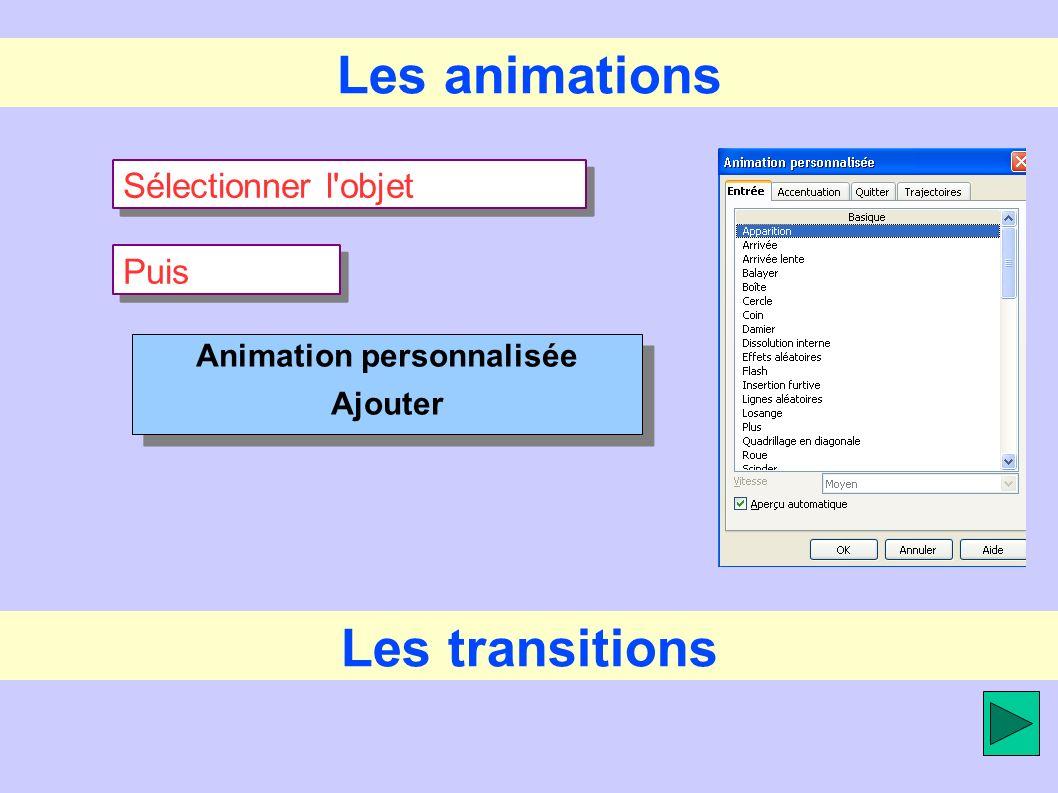 Les animations Sélectionner l'objet Puis Animation personnalisée Ajouter Animation personnalisée Ajouter Les transitions