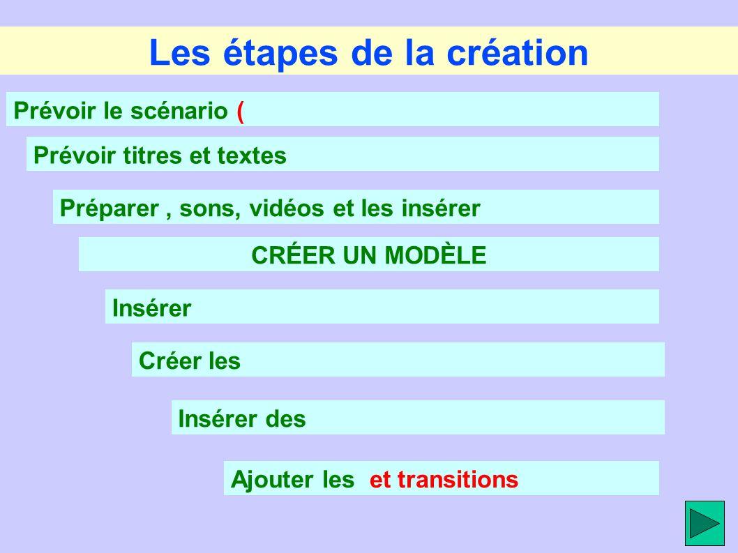 Les étapes de la création Prévoir le scénario ( Prévoir titres et textes Créer les Insérer des Ajouter les et transitions Préparer, sons, vidéos et le