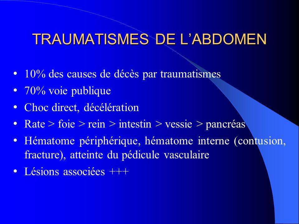 TRAUMATISMES DE LABDOMEN 10% des causes de décès par traumatismes 70% voie publique Choc direct, décélération Rate > foie > rein > intestin > vessie > pancréas Hématome périphérique, hématome interne (contusion, fracture), atteinte du pédicule vasculaire Lésions associées +++