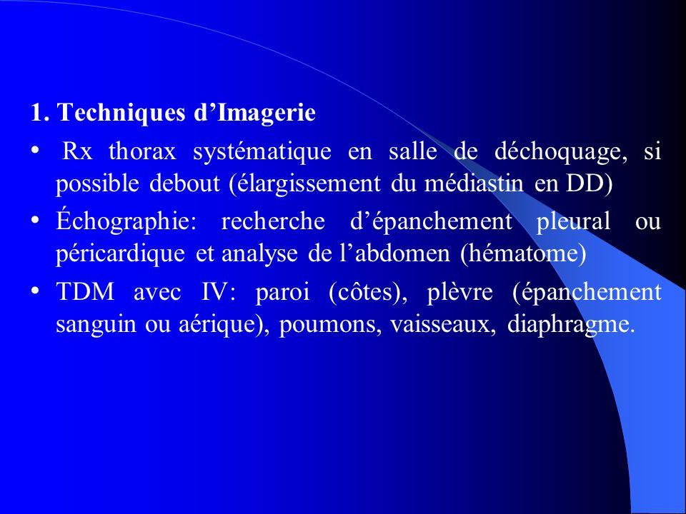 1. Techniques dImagerie Rx thorax systématique en salle de déchoquage, si possible debout (élargissement du médiastin en DD) Échographie: recherche dé