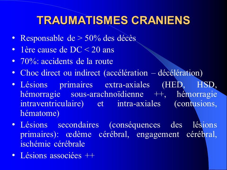 TRAUMATISMES CRANIENS Responsable de > 50% des décès 1ère cause de DC < 20 ans 70%: accidents de la route Choc direct ou indirect (accélération – décélération) Lésions primaires extra-axiales (HED, HSD, hémorragie sous-arachnoïdienne ++, hémorragie intraventriculaire) et intra-axiales (contusions, hématome) Lésions secondaires (conséquences des lésions primaires): œdème cérébral, engagement cérébral, ischémie cérébrale Lésions associées ++