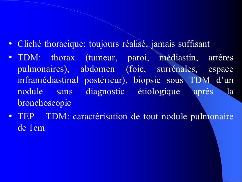 Cliché thoracique: toujours réalisé, jamais suffisant TDM: thorax (tumeur, paroi, médiastin, artères pulmonaires), abdomen (foie, surrénales, espace inframédiastinal postérieur), biopsie sous TDM dun nodule sans diagnostic étiologique après la bronchoscopie TEP – TDM: caractérisation de tout nodule pulmonaire de 1cm
