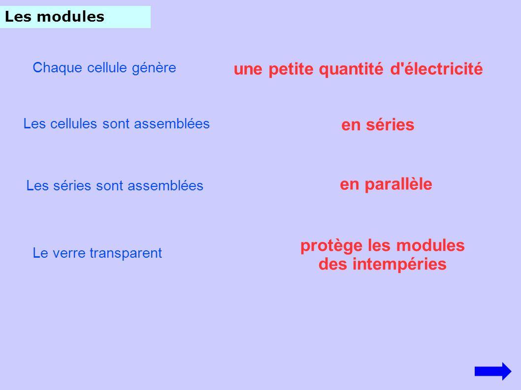 Les modules Chaque cellule génère une petite quantité d'électricité Les cellules sont assemblées en séries Les séries sont assemblées en parallèle Le