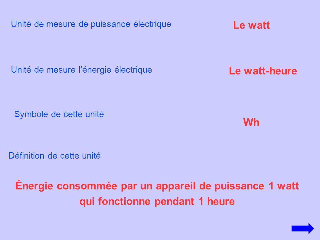 Unité de mesure l'énergie électrique Le watt-heure Symbole de cette unité Wh Définition de cette unité Énergie consommée par un appareil de puissance