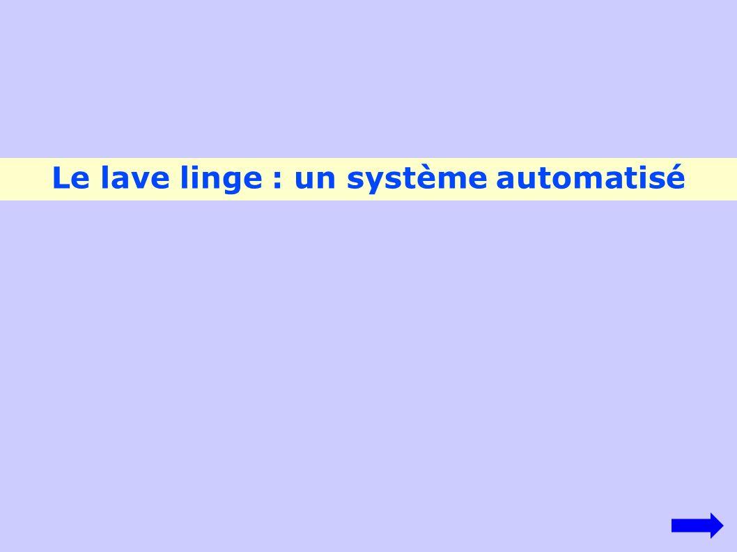Automatisme reçoit les consignes de l opérateur exécute un cycle d opérations Le résultat est prévu à l avance Situation initiale Situation finale Cycle de lavage Action Linge saleLinge propre Ensemble d éléments