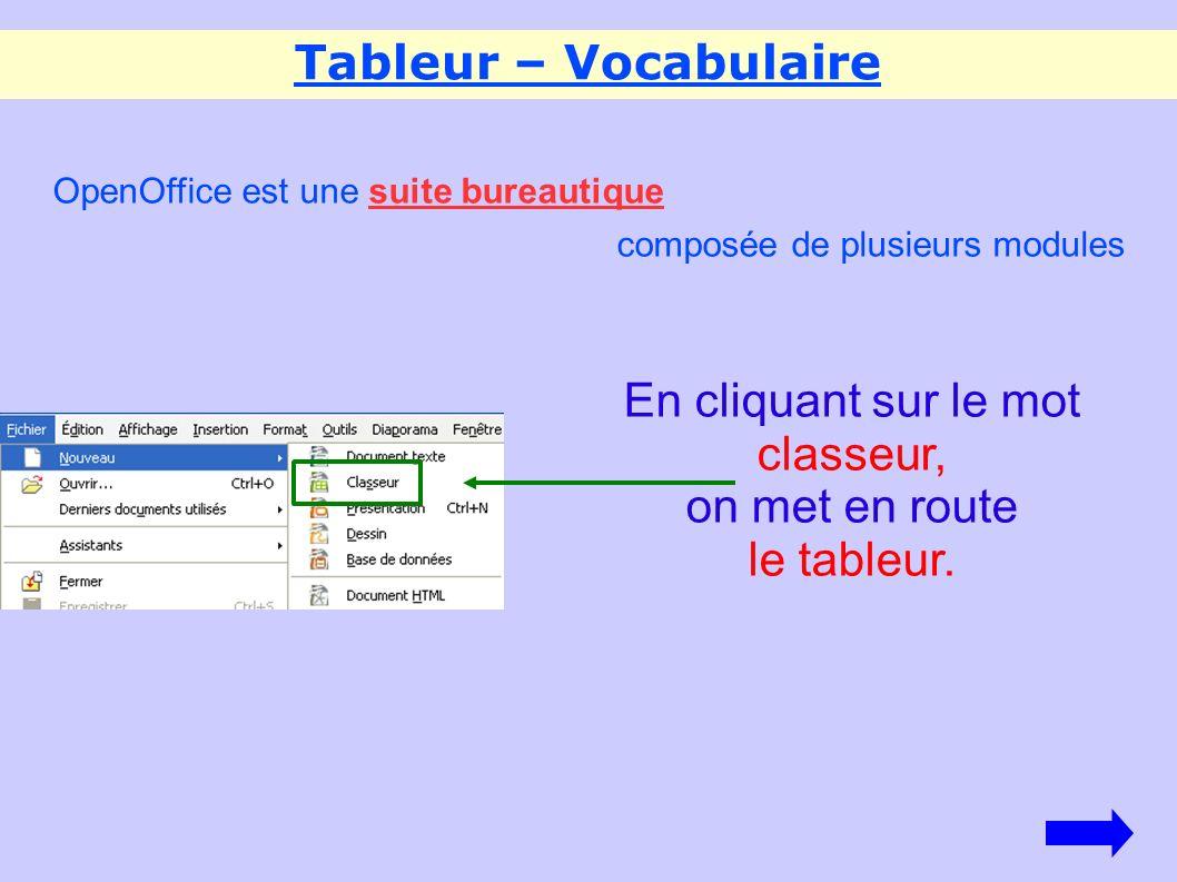 Tableur – Vocabulaire OpenOffice est une suite bureautique composée de plusieurs modules En cliquant sur le mot classeur, on met en route le tableur.