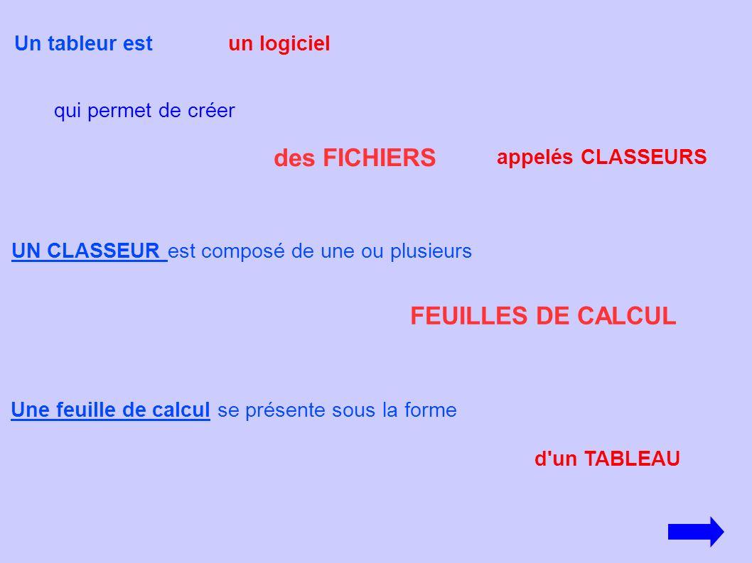 Une feuille de calcul se présente sous la forme qui permet de créer UN CLASSEUR est composé de une ou plusieurs Un tableur estun logiciel FEUILLES DE