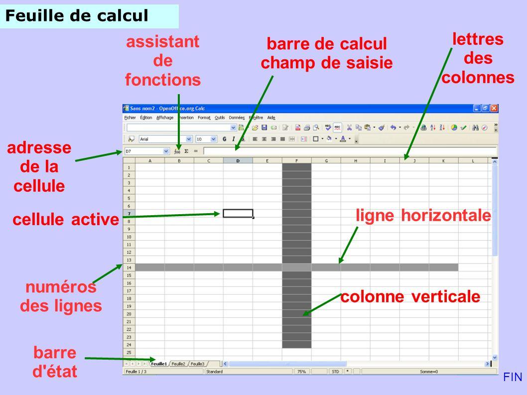 cellule active adresse de la cellule lettres des colonnes numéros des lignes barre d'état barre de calcul champ de saisie assistant de fonctions colon