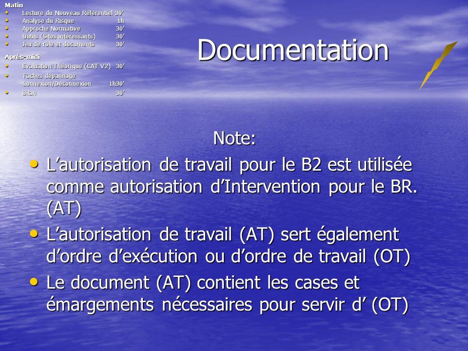 Documentation Note: Lautorisation de travail pour le B2 est utilisée comme autorisation dIntervention pour le BR.