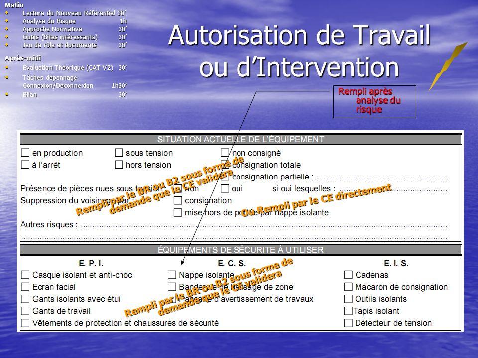 Autorisation de Travail ou dIntervention Après-midi Evaluation Théorique (CAT V2)30 Evaluation Théorique (CAT V2)30 Tâches dépannage Connexion/Déconnexion 1h30 Tâches dépannage Connexion/Déconnexion 1h30 Bilan 30 Bilan 30Matin Lecture du Nouveau Référentiel 30 Lecture du Nouveau Référentiel 30 Analyse du Risque 1h Analyse du Risque 1h Approche Normative 30 Approche Normative 30 Outils (Sites intéressants) 30 Outils (Sites intéressants) 30 Jeu de rôle et documents30 Jeu de rôle et documents30 Rempli par le BR ou B2 sous forme de demande que le CE validera Ou Rempli par le CE directement Rempli par le BR ou B2 sous forme de demande que le CE validera Rempli après analyse du risque
