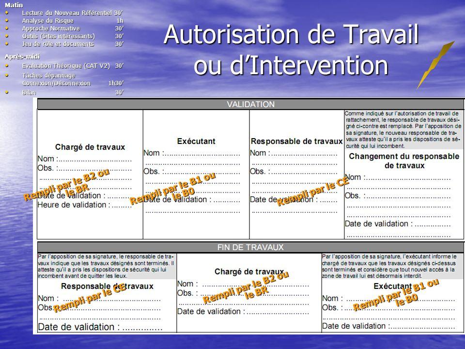Autorisation de Travail ou dIntervention Après-midi Evaluation Théorique (CAT V2)30 Evaluation Théorique (CAT V2)30 Tâches dépannage Connexion/Déconnexion 1h30 Tâches dépannage Connexion/Déconnexion 1h30 Bilan 30 Bilan 30Matin Lecture du Nouveau Référentiel 30 Lecture du Nouveau Référentiel 30 Analyse du Risque 1h Analyse du Risque 1h Approche Normative 30 Approche Normative 30 Outils (Sites intéressants) 30 Outils (Sites intéressants) 30 Jeu de rôle et documents30 Jeu de rôle et documents30 Rempli par le B2 ou le BR Rempli par le B1 ou le B0 Rempli par le CE Rempli par le B2 ou le BR Rempli par le B1 ou le B0 Rempli par le CE