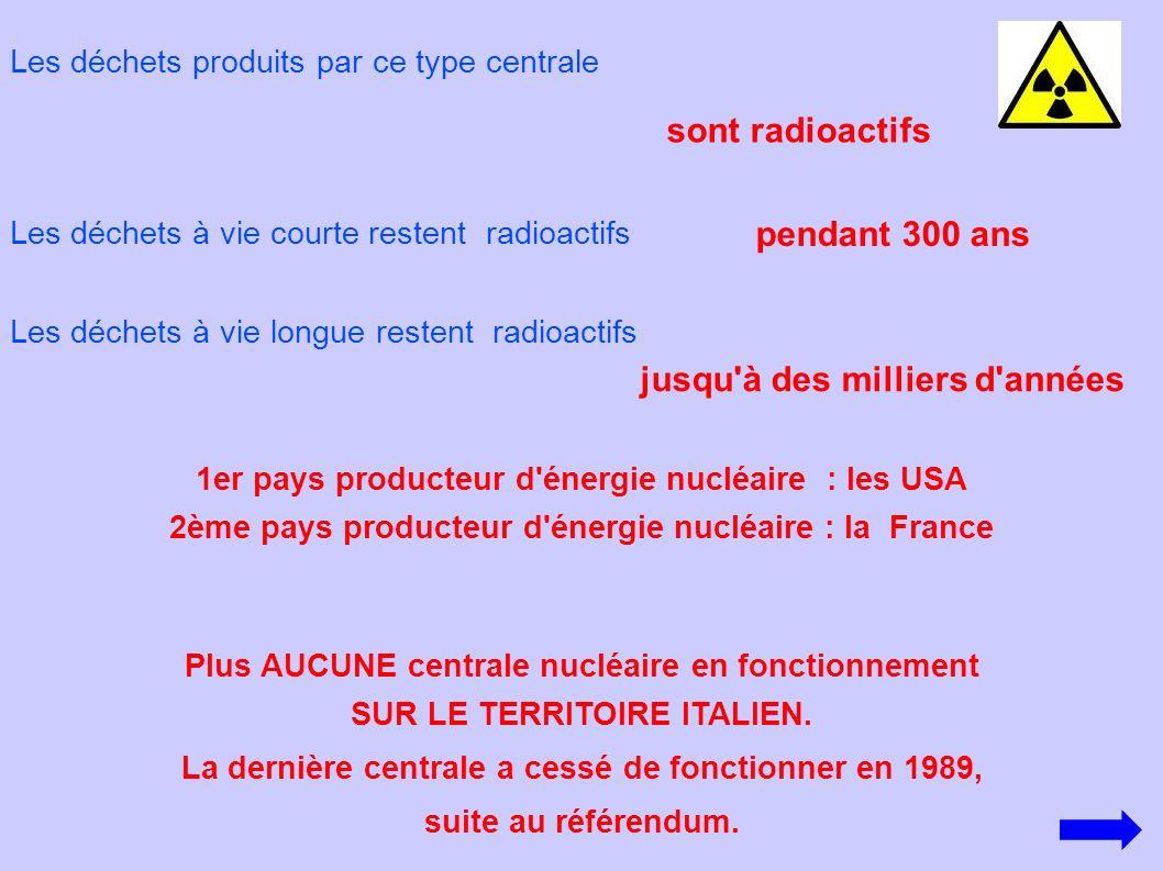 En France 75 % de l électricité est produite par les centrales nucléaires Durée d exploitation d une centrale nucléaire 40 à 50 ans
