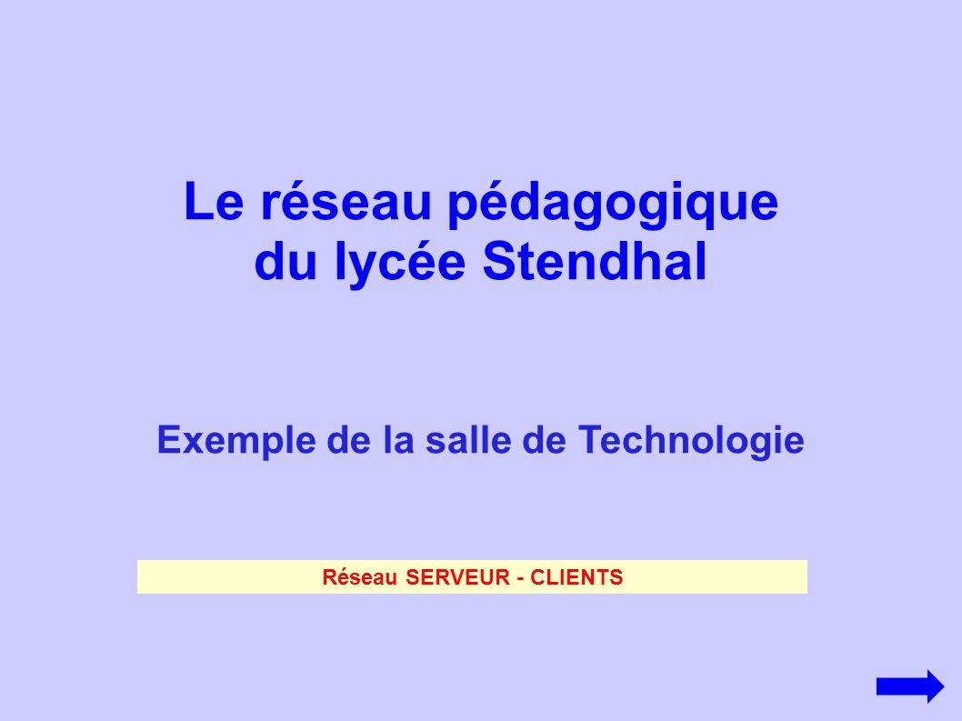 Le réseau pédagogique du lycée Stendhal Réseau SERVEUR - CLIENTS Exemple de la salle de Technologie