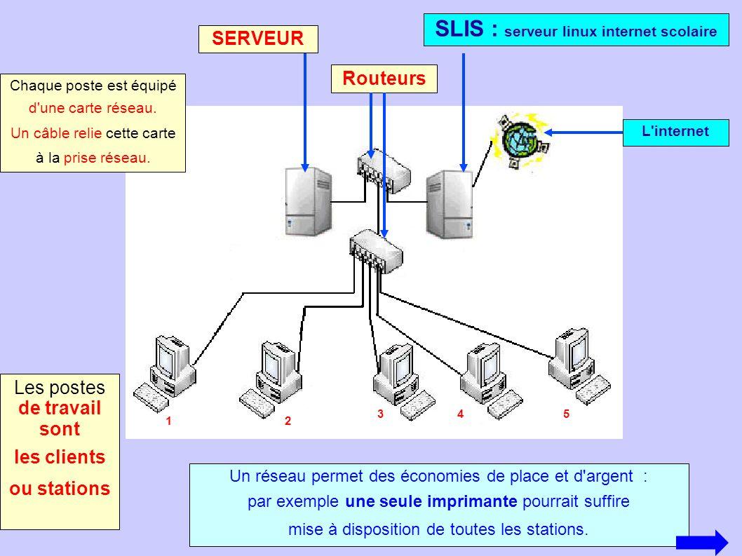 Comment se connecter au réseau