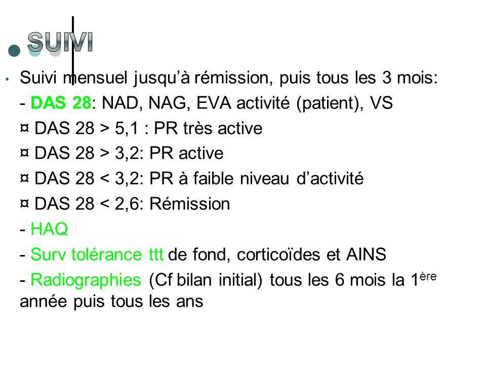 Suivi mensuel jusquà rémission, puis tous les 3 mois: - DAS 28: NAD, NAG, EVA activité (patient), VS ¤ DAS 28 > 5,1 : PR très active ¤ DAS 28 > 3,2: P