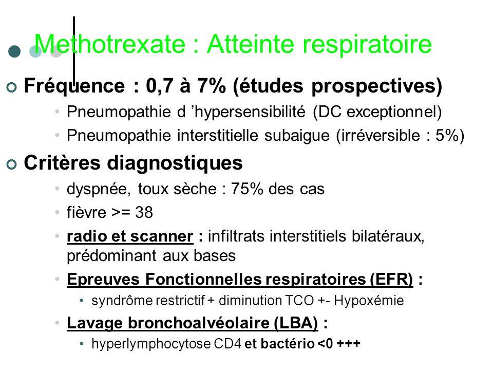 Methotrexate : Atteinte respiratoire Fréquence : 0,7 à 7% (études prospectives) Pneumopathie d hypersensibilité (DC exceptionnel) Pneumopathie interst