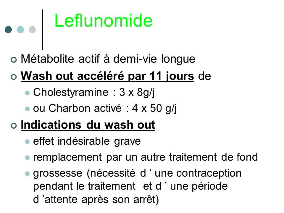 Leflunomide Métabolite actif à demi-vie longue Wash out accéléré par 11 jours de Cholestyramine : 3 x 8g/j ou Charbon activé : 4 x 50 g/j Indications