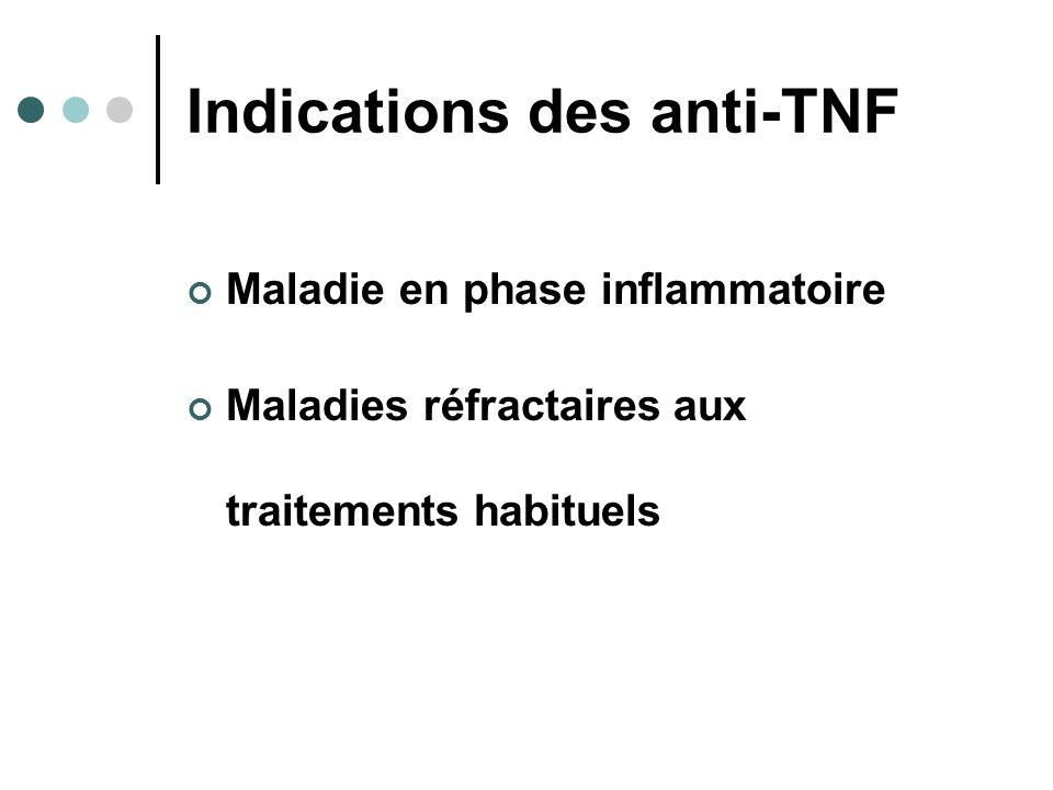 Indications des anti-TNF Maladie en phase inflammatoire Maladies réfractaires aux traitements habituels