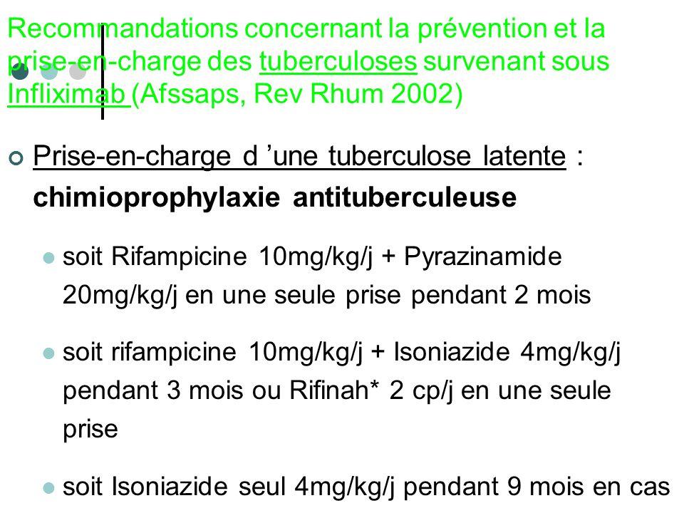 Recommandations concernant la prévention et la prise-en-charge des tuberculoses survenant sous Infliximab (Afssaps, Rev Rhum 2002) Prise-en-charge d u