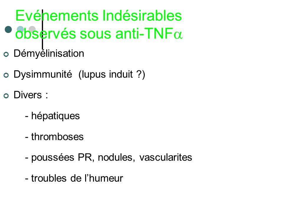 Evénements Indésirables observés sous anti-TNF Démyélinisation Dysimmunité (lupus induit ?) Divers : - hépatiques - thromboses - poussées PR, nodules,