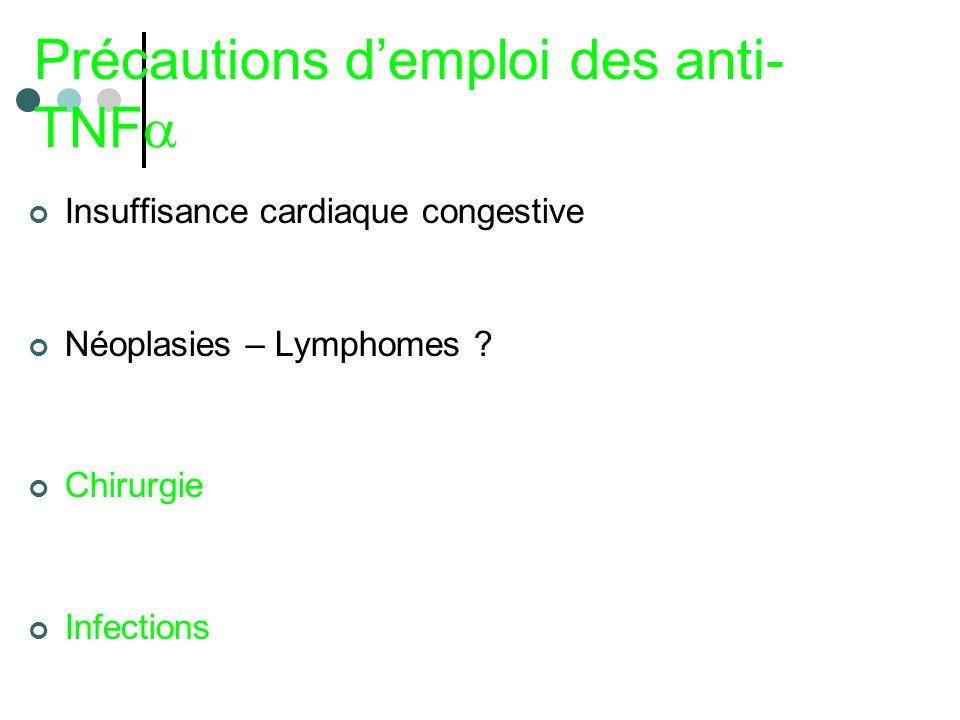 Insuffisance cardiaque congestive Néoplasies – Lymphomes ? Chirurgie Infections Précautions demploi des anti- TNF