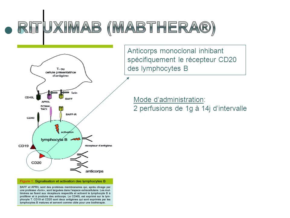 Anticorps monoclonal inhibant spécifiquement le récepteur CD20 des lymphocytes B Mode dadministration: 2 perfusions de 1g à 14j dintervalle